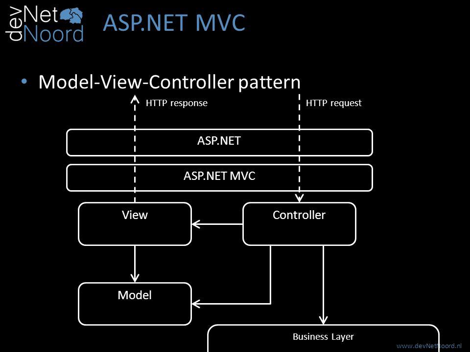 www.devNetNoord.nl ASP.NET MVC Nadruk op HTML, CSS & javascript Browser Presentation Layer UI Process Components UI Components HTMLCSSJavascript Client Server