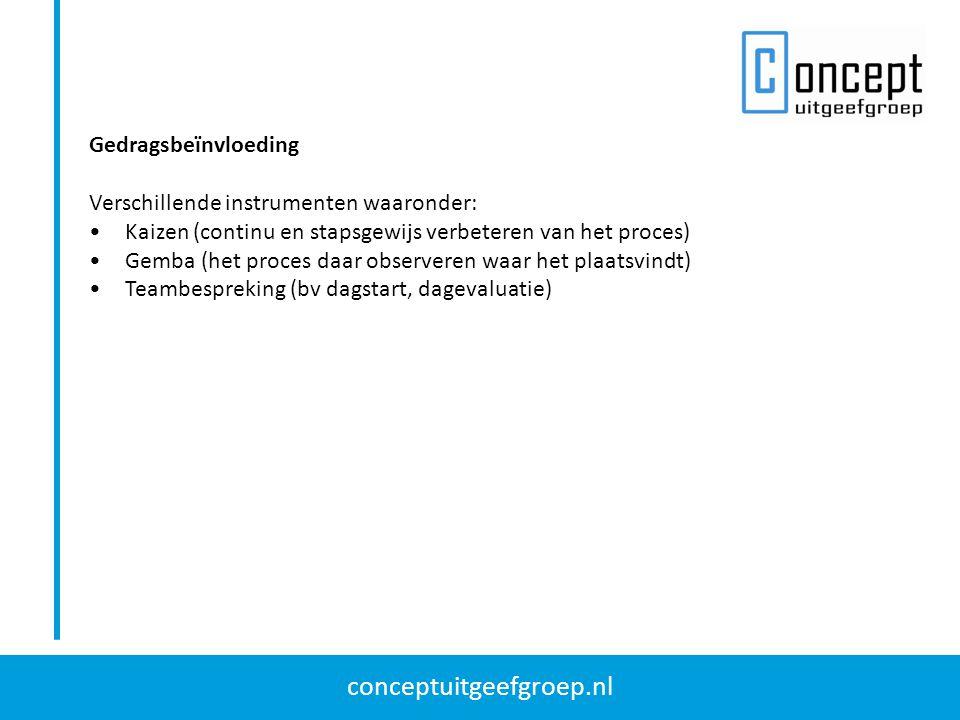 conceptuitgeefgroep.nl Gedragsbeïnvloeding Verschillende instrumenten waaronder: Kaizen (continu en stapsgewijs verbeteren van het proces) Gemba (het