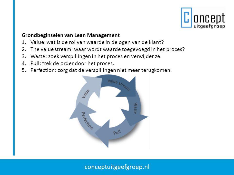conceptuitgeefgroep.nl Grondbeginselen van Lean Management 1.Value: wat is de rol van waarde in de ogen van de klant? 2.The value stream: waar wordt w