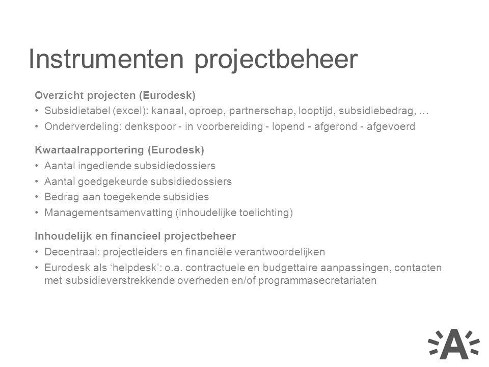 Overzicht projecten (Eurodesk) Subsidietabel (excel): kanaal, oproep, partnerschap, looptijd, subsidiebedrag, … Onderverdeling: denkspoor - in voorbereiding - lopend - afgerond - afgevoerd Kwartaalrapportering (Eurodesk) Aantal ingediende subsidiedossiers Aantal goedgekeurde subsidiedossiers Bedrag aan toegekende subsidies Managementsamenvatting (inhoudelijke toelichting) Inhoudelijk en financieel projectbeheer Decentraal: projectleiders en financiële verantwoordelijken Eurodesk als 'helpdesk': o.a.