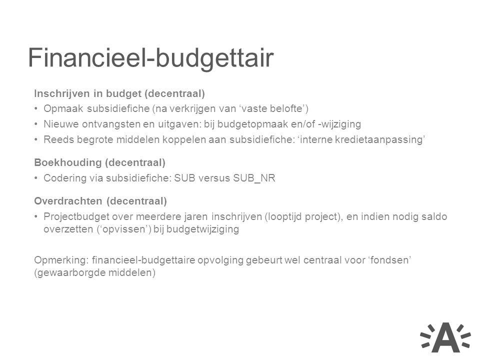 Inschrijven in budget (decentraal) Opmaak subsidiefiche (na verkrijgen van 'vaste belofte') Nieuwe ontvangsten en uitgaven: bij budgetopmaak en/of -wijziging Reeds begrote middelen koppelen aan subsidiefiche: 'interne kredietaanpassing' Boekhouding (decentraal) Codering via subsidiefiche: SUB versus SUB_NR Overdrachten (decentraal) Projectbudget over meerdere jaren inschrijven (looptijd project), en indien nodig saldo overzetten ('opvissen') bij budgetwijziging Opmerking: financieel-budgettaire opvolging gebeurt wel centraal voor 'fondsen' (gewaarborgde middelen) Financieel-budgettair