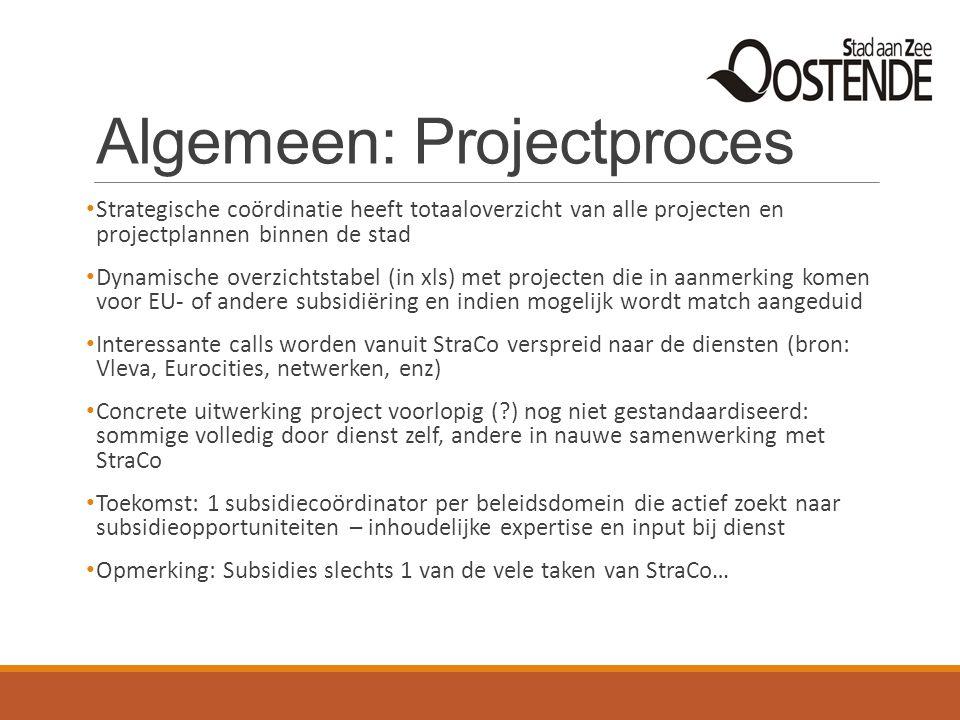 Algemeen: Projectproces Strategische coördinatie heeft totaaloverzicht van alle projecten en projectplannen binnen de stad Dynamische overzichtstabel