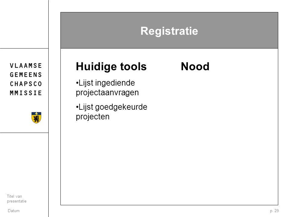 Datum Titel van presentatie p. 29 Registratie Huidige tools Lijst ingediende projectaanvragen Lijst goedgekeurde projecten Nood