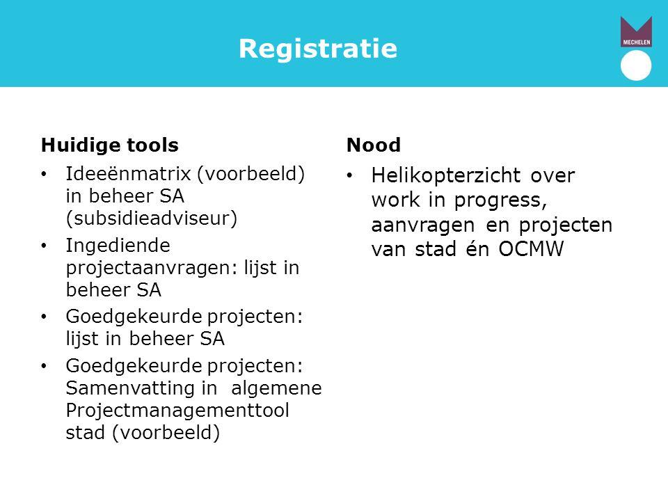 Registratie Huidige tools Ideeënmatrix (voorbeeld) in beheer SA (subsidieadviseur) Ingediende projectaanvragen: lijst in beheer SA Goedgekeurde projec
