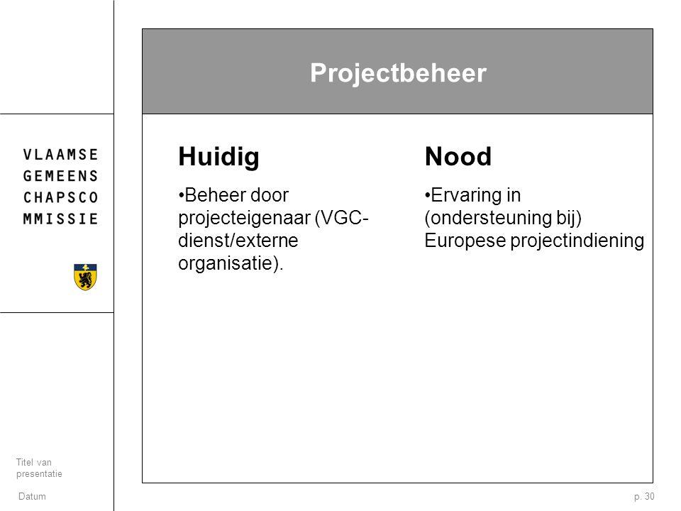 Datum Titel van presentatie p. 30 Projectbeheer Huidig Beheer door projecteigenaar (VGC- dienst/externe organisatie). Nood Ervaring in (ondersteuning