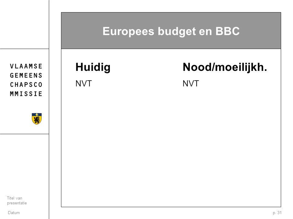 Datum Titel van presentatie p. 31 Europees budget en BBC Huidig NVT Nood/moeilijkh. NVT