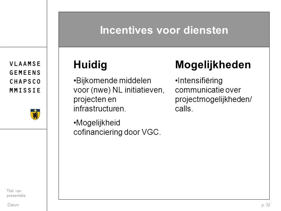 Datum Titel van presentatie p. 32 Incentives voor diensten Huidig Bijkomende middelen voor (nwe) NL initiatieven, projecten en infrastructuren. Mogeli