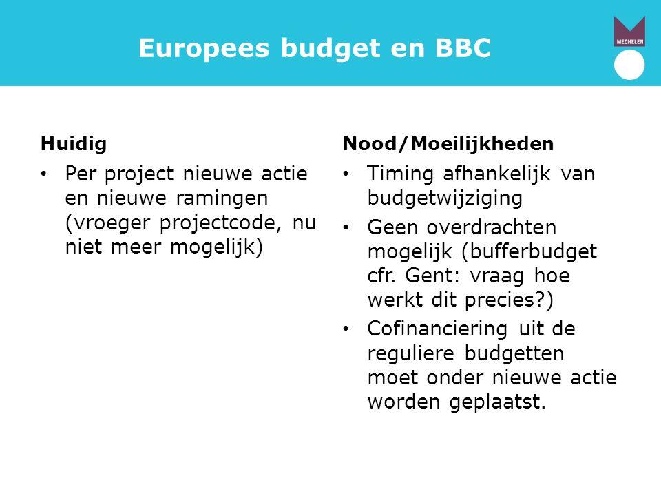 Europees budget en BBC Huidig Per project nieuwe actie en nieuwe ramingen (vroeger projectcode, nu niet meer mogelijk) Nood/Moeilijkheden Timing afhankelijk van budgetwijziging Geen overdrachten mogelijk (bufferbudget cfr.