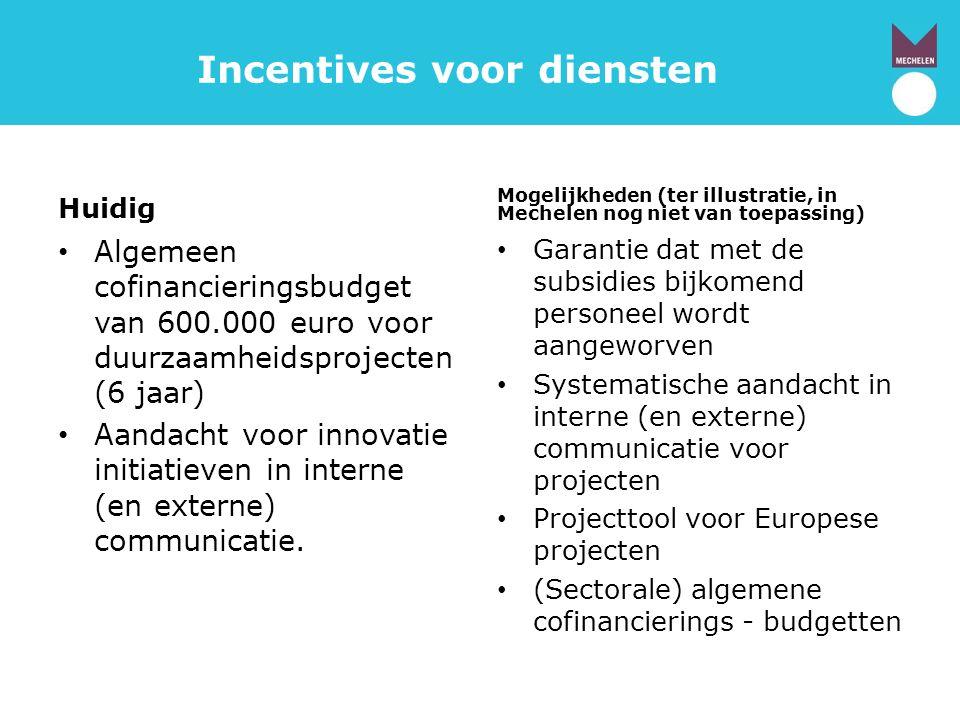 Incentives voor diensten Huidig Algemeen cofinancieringsbudget van 600.000 euro voor duurzaamheidsprojecten (6 jaar) Aandacht voor innovatie initiatie