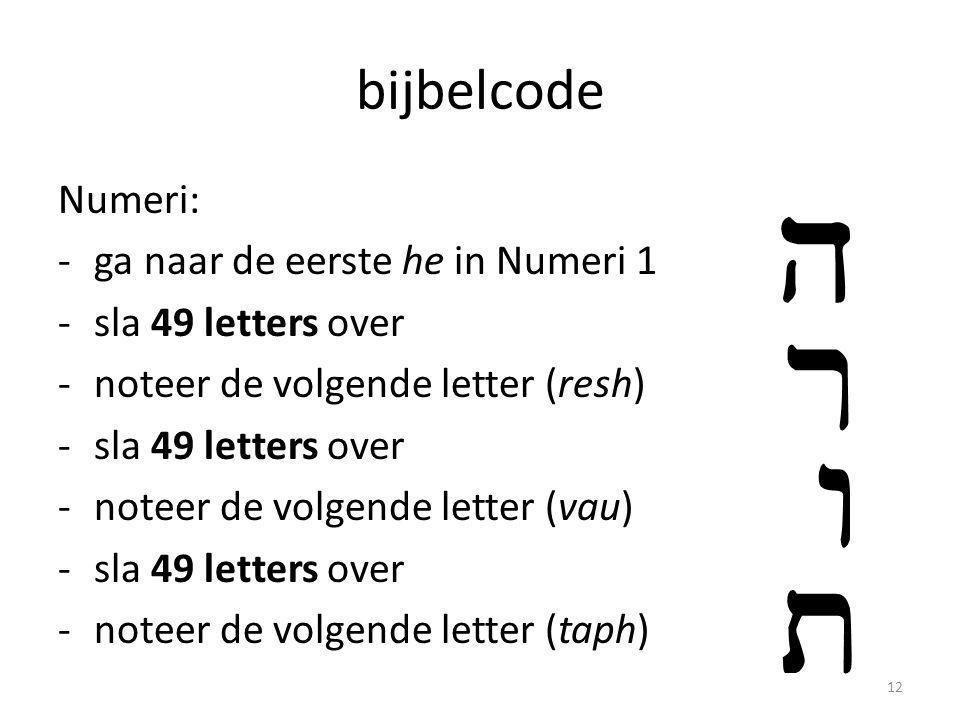 bijbelcode Numeri: -ga naar de eerste he in Numeri 1 -sla 49 letters over -noteer de volgende letter (resh) -sla 49 letters over -noteer de volgende letter (vau) -sla 49 letters over -noteer de volgende letter (taph) 12
