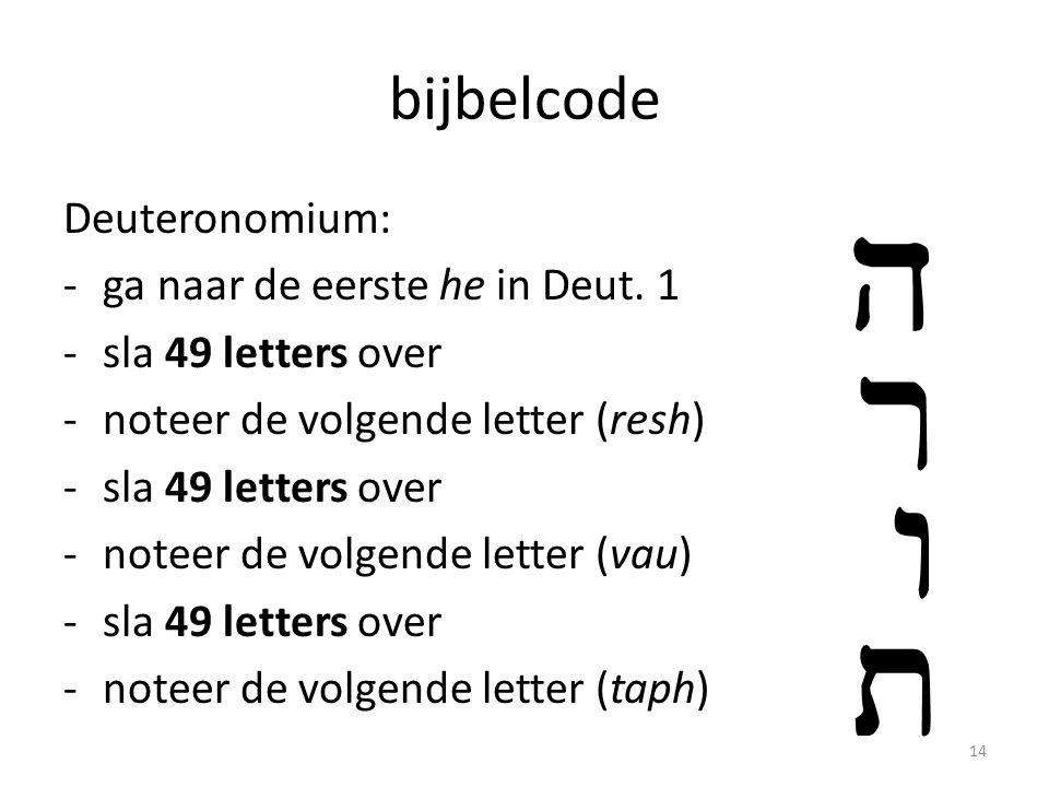 bijbelcode Deuteronomium: -ga naar de eerste he in Deut. 1 -sla 49 letters over -noteer de volgende letter (resh) -sla 49 letters over -noteer de volg