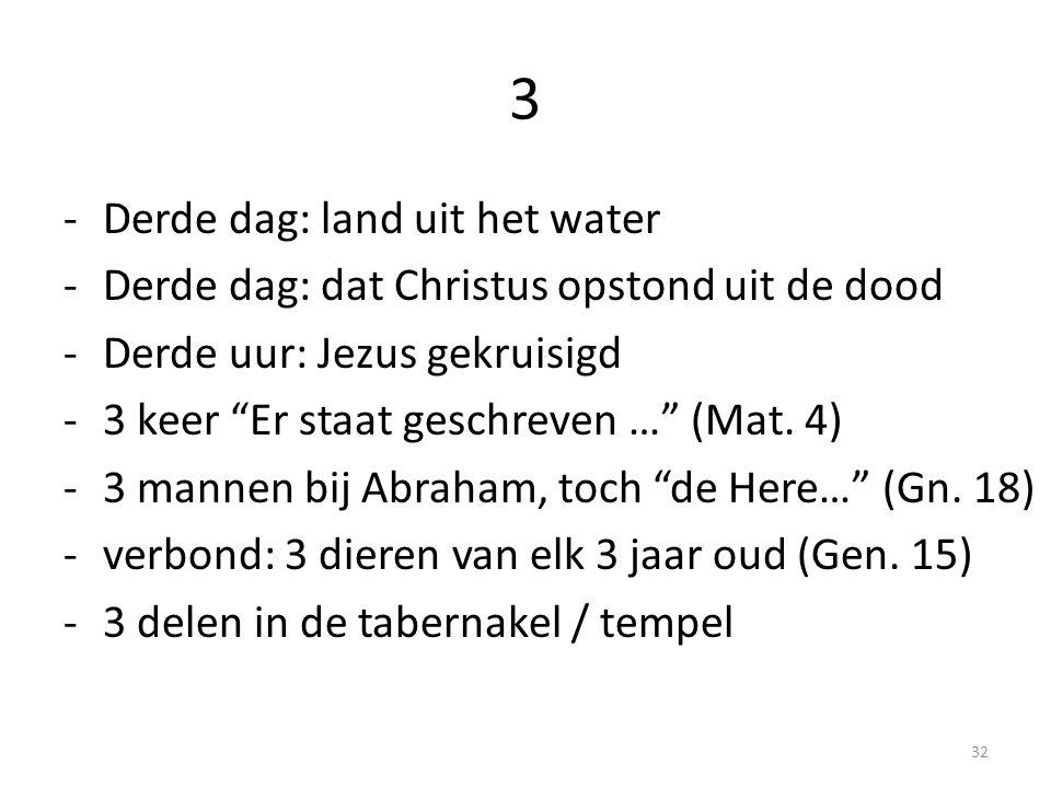 3 -Derde dag: land uit het water -Derde dag: dat Christus opstond uit de dood -Derde uur: Jezus gekruisigd -3 keer Er staat geschreven … (Mat.