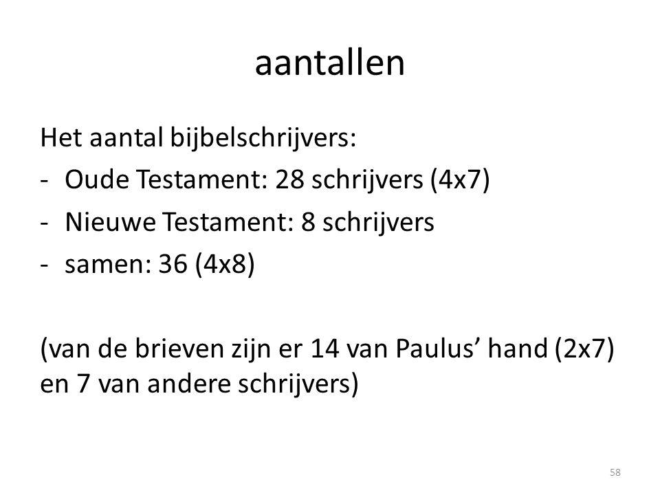 aantallen Het aantal bijbelschrijvers: -Oude Testament: 28 schrijvers (4x7) -Nieuwe Testament: 8 schrijvers -samen: 36 (4x8) (van de brieven zijn er 14 van Paulus' hand (2x7) en 7 van andere schrijvers) 58