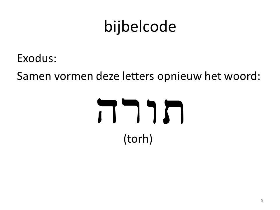 bijbelcode Leviticus: -ga naar de eerste taph in Leviticus 1 -sla 49 letters over -noteer de volgende letter … ai, het werkt niet meer.