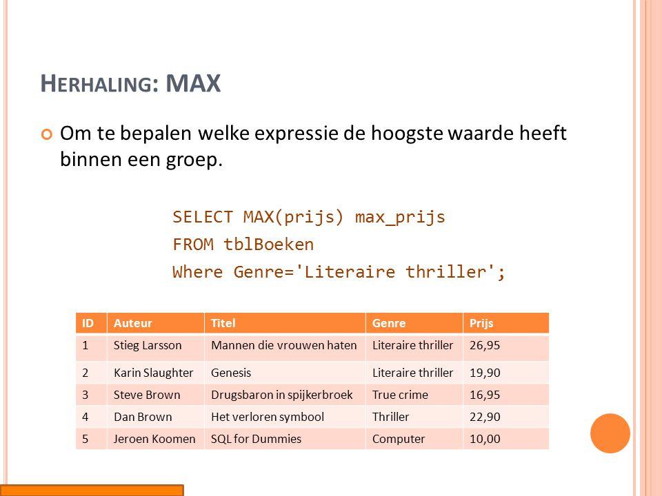 H ERHALING : MAX Om te bepalen welke expressie de hoogste waarde heeft binnen een groep.