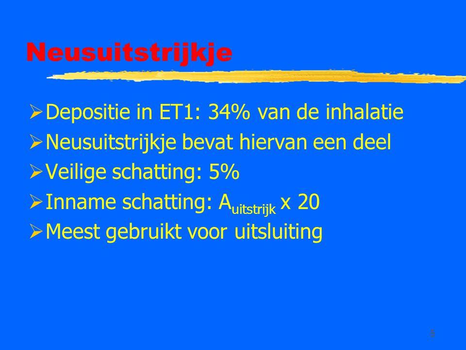 5 Neusuitstrijkje  Depositie in ET1: 34% van de inhalatie  Neusuitstrijkje bevat hiervan een deel  Veilige schatting: 5%  Inname schatting: A uits