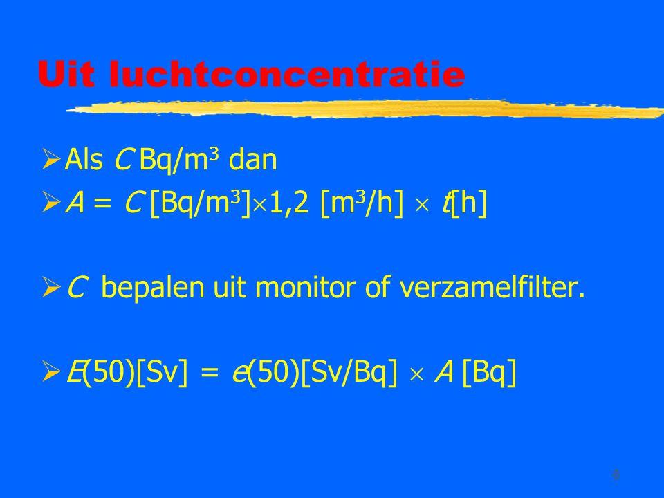 6 Uit luchtconcentratie  Als C Bq/m 3 dan  A = C [Bq/m 3 ]  1,2 [m 3 /h]  t[h]  C bepalen uit monitor of verzamelfilter.  E(50)[Sv] = e(50)[Sv/B