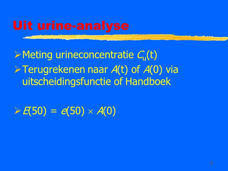 8 Uit urine-analyse  Meting urineconcentratie C u (t)  Terugrekenen naar A(t) of A(0) via uitscheidingsfunctie of Handboek  E(50) = e(50)  A(0)