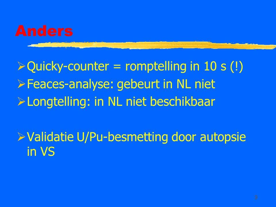 9 Anders  Quicky-counter = romptelling in 10 s (!)  Feaces-analyse: gebeurt in NL niet  Longtelling: in NL niet beschikbaar  Validatie U/Pu-besmetting door autopsie in VS