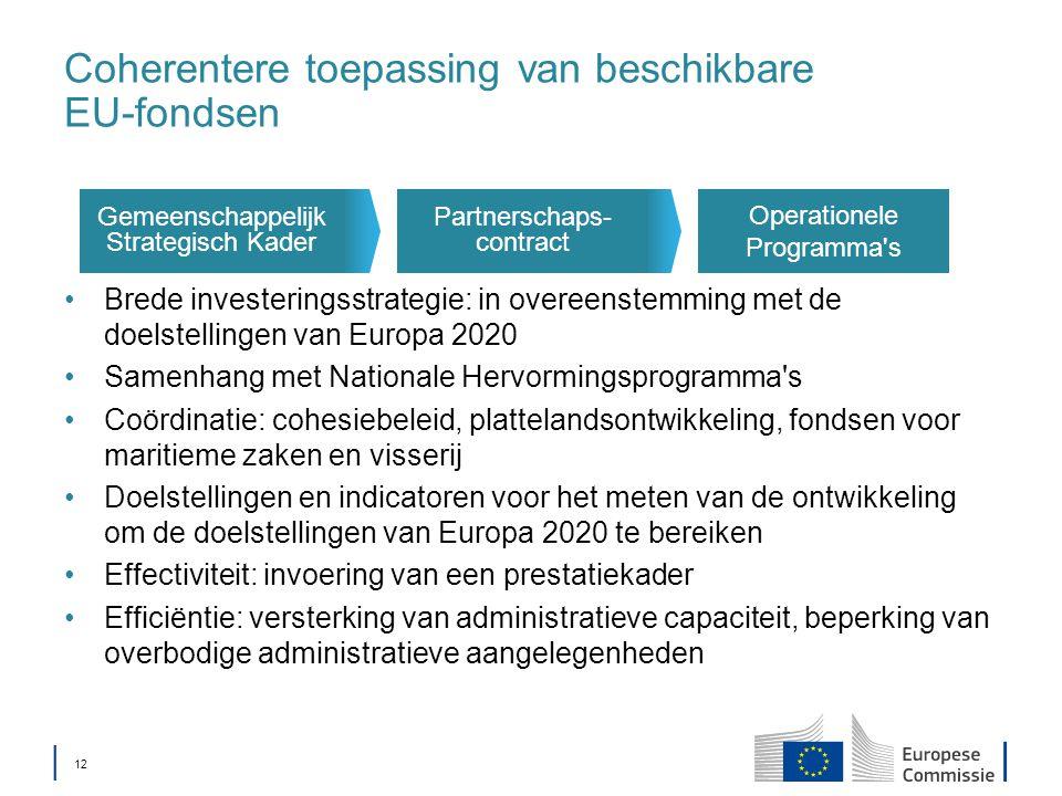 │ 12 Coherentere toepassing van beschikbare EU-fondsen Brede investeringsstrategie: in overeenstemming met de doelstellingen van Europa 2020 Samenhang met Nationale Hervormingsprogramma s Coördinatie: cohesiebeleid, plattelandsontwikkeling, fondsen voor maritieme zaken en visserij Doelstellingen en indicatoren voor het meten van de ontwikkeling om de doelstellingen van Europa 2020 te bereiken Effectiviteit: invoering van een prestatiekader Efficiëntie: versterking van administratieve capaciteit, beperking van overbodige administratieve aangelegenheden Operationele Programma s Partnerschaps- contract Gemeenschappelijk Strategisch Kader