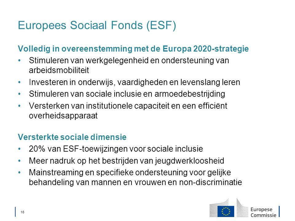 │ 16 Europees Sociaal Fonds (ESF) Volledig in overeenstemming met de Europa 2020-strategie Stimuleren van werkgelegenheid en ondersteuning van arbeidsmobiliteit Investeren in onderwijs, vaardigheden en levenslang leren Stimuleren van sociale inclusie en armoedebestrijding Versterken van institutionele capaciteit en een efficiënt overheidsapparaat Versterkte sociale dimensie 20% van ESF-toewijzingen voor sociale inclusie Meer nadruk op het bestrijden van jeugdwerkloosheid Mainstreaming en specifieke ondersteuning voor gelijke behandeling van mannen en vrouwen en non-discriminatie