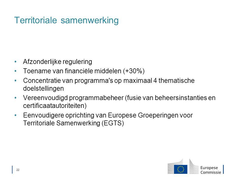 │ 22 Territoriale samenwerking Afzonderlijke regulering Toename van financiële middelen (+30%) Concentratie van programma s op maximaal 4 thematische doelstellingen Vereenvoudigd programmabeheer (fusie van beheersinstanties en certificaatautoriteiten) Eenvoudigere oprichting van Europese Groeperingen voor Territoriale Samenwerking (EGTS)