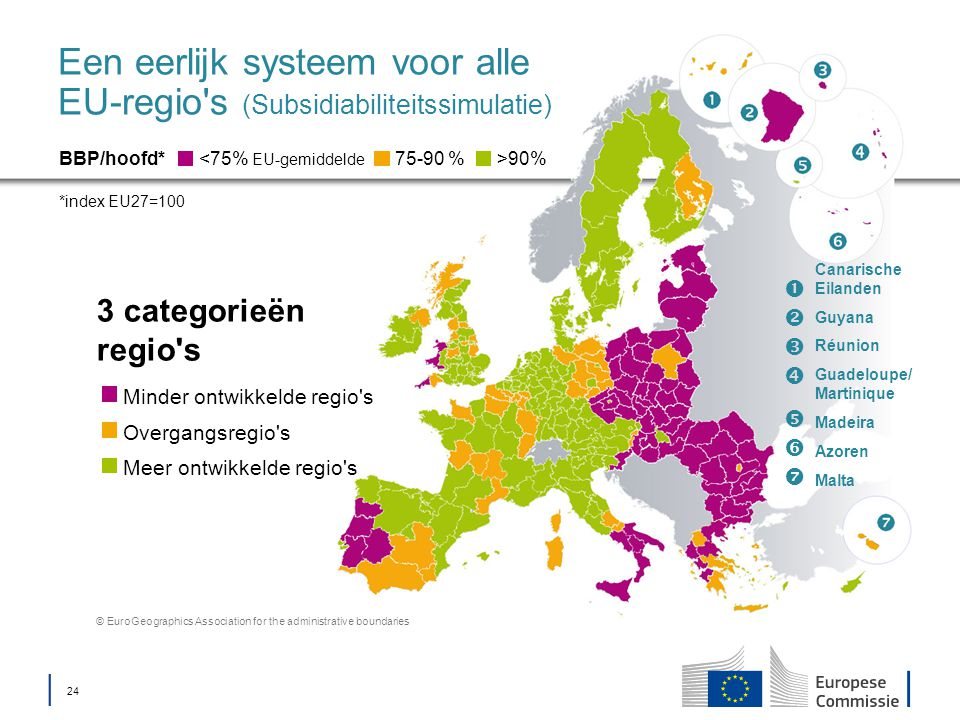 │ 24 Een eerlijk systeem voor alle EU-regio s (Subsidiabiliteitssimulatie) 3 categorieën regio s <75% EU-gemiddelde BBP/hoofd* *index EU27=100 75-90 %>90% Minder ontwikkelde regio s Overgangsregio s Meer ontwikkelde regio s © EuroGeographics Association for the administrative boundaries  Canarische Eilanden Guyana Réunion Guadeloupe/ Martinique Madeira Azoren Malta