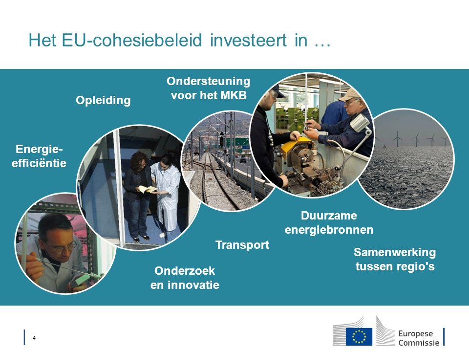│ 4│ 4 Het EU-cohesiebeleid investeert in … Transport Duurzame energiebronnen Onderzoek en innovatie Opleiding Samenwerking tussen regio s Energie- efficiëntie Ondersteuning voor het MKB
