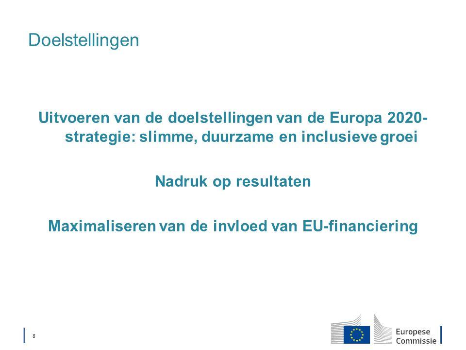 │ 8│ 8 Doelstellingen Uitvoeren van de doelstellingen van de Europa 2020- strategie: slimme, duurzame en inclusieve groei Nadruk op resultaten Maximaliseren van de invloed van EU-financiering