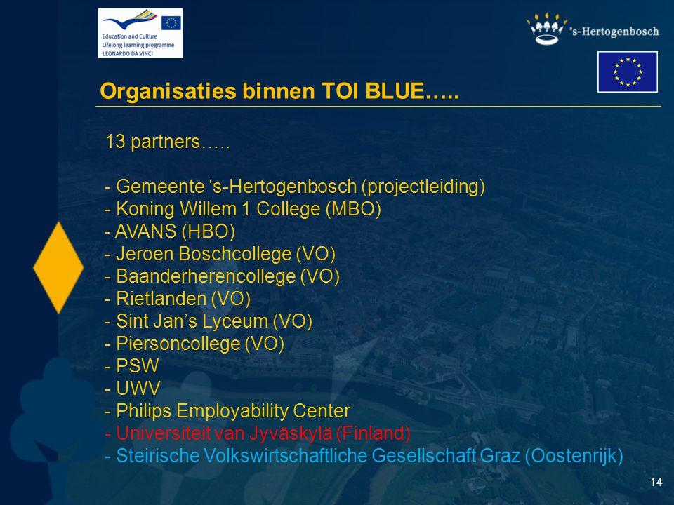 14 Organisaties binnen TOI BLUE….. 13 partners….. - Gemeente 's-Hertogenbosch (projectleiding) - Koning Willem 1 College (MBO) - AVANS (HBO) - Jeroen