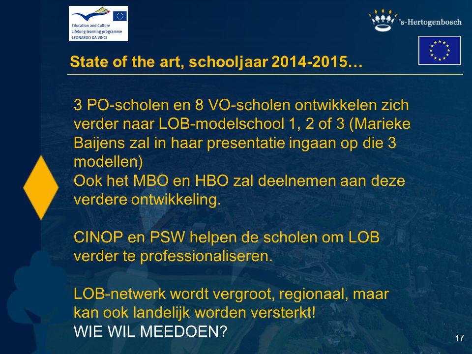 17 State of the art, schooljaar 2014-2015… 3 PO-scholen en 8 VO-scholen ontwikkelen zich verder naar LOB-modelschool 1, 2 of 3 (Marieke Baijens zal in