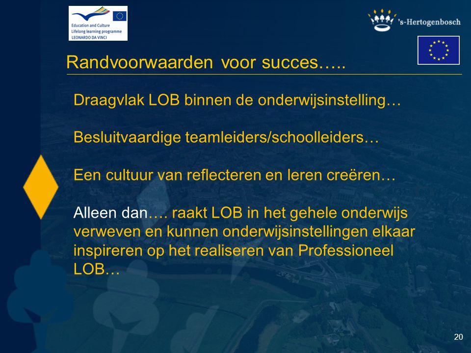 20 Randvoorwaarden voor succes….. Draagvlak LOB binnen de onderwijsinstelling… Besluitvaardige teamleiders/schoolleiders… Een cultuur van reflecteren