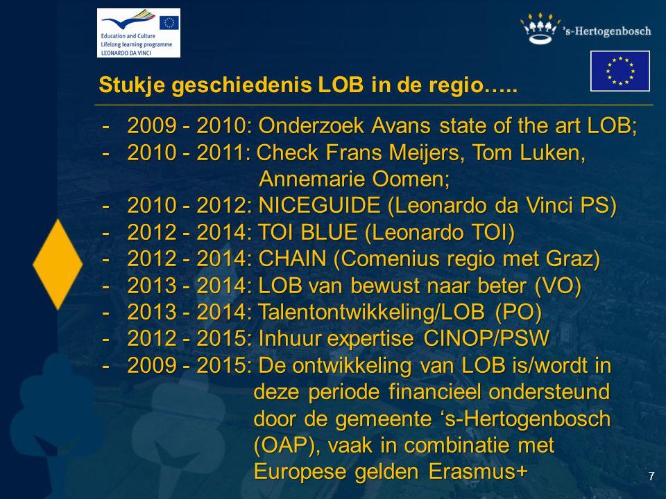 7 Stukje geschiedenis LOB in de regio….. -2009 - 2010: Onderzoek Avans state of the art LOB; -2010 - 2011: Check Frans Meijers, Tom Luken, Annemarie O