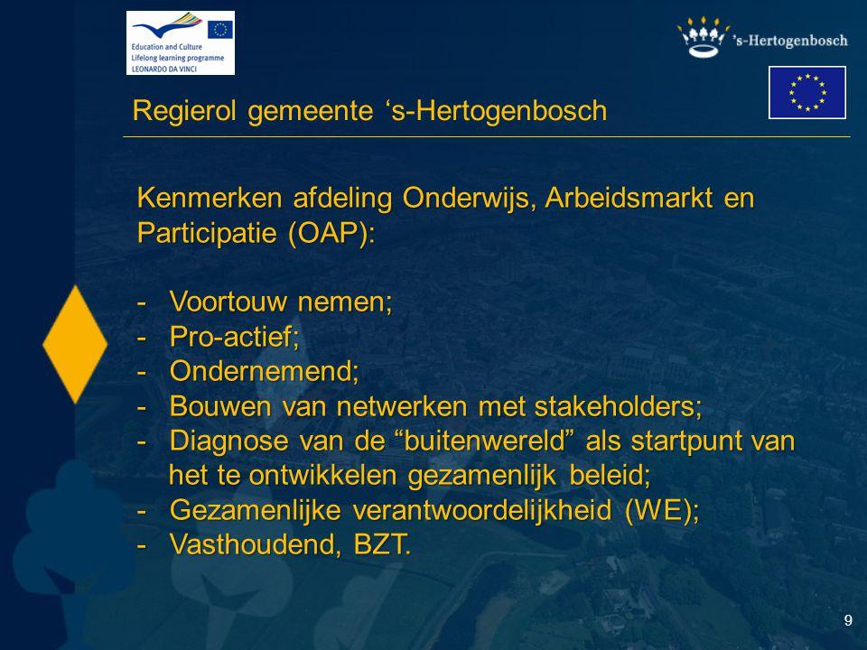 9 Regierol gemeente 's-Hertogenbosch Kenmerken afdeling Onderwijs, Arbeidsmarkt en Participatie (OAP): -Voortouw nemen; -Pro-actief; -Ondernemend; -Bo
