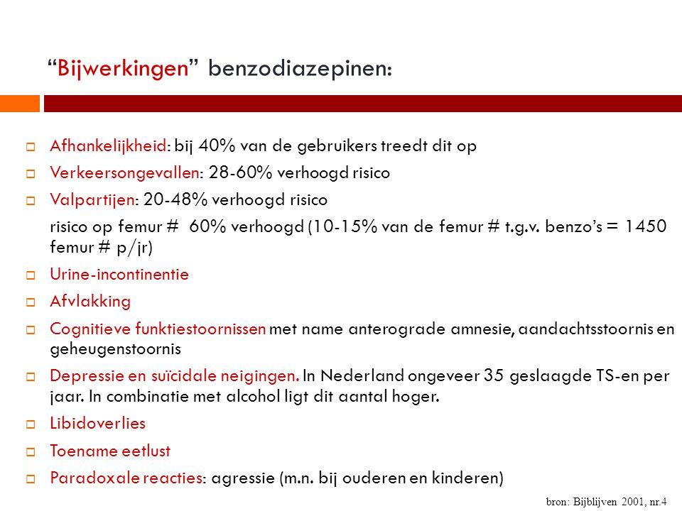 Bijwerkingen benzodiazepinen:  Afhankelijkheid: bij 40% van de gebruikers treedt dit op  Verkeersongevallen: 28-60% verhoogd risico  Valpartijen: 20-48% verhoogd risico risico op femur # 60% verhoogd (10-15% van de femur # t.g.v.
