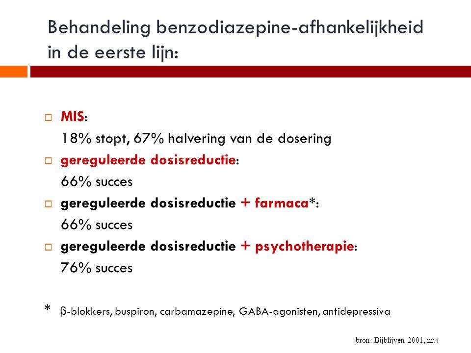 Behandeling benzodiazepine-afhankelijkheid in de eerste lijn:  MIS: 18% stopt, 67% halvering van de dosering  gereguleerde dosisreductie: 66% succes  gereguleerde dosisreductie + farmaca*: 66% succes  gereguleerde dosisreductie + psychotherapie: 76% succes * β -blokkers, buspiron, carbamazepine, GABA-agonisten, antidepressiva bron: Bijblijven 2001, nr.4