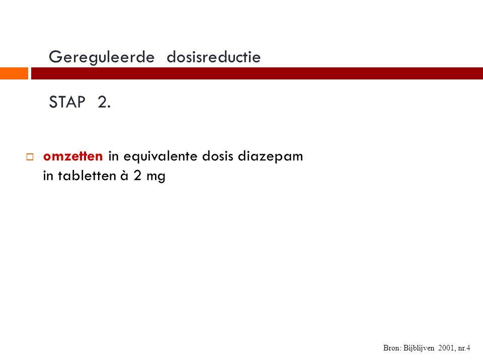 Gereguleerde dosisreductie STAP 2.