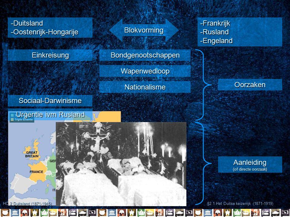 §2.1 Het Duitse keizerrijk (1871-1919) -Duitsland -Oostenrijk-Hongarije -Frankrijk -Rusland -Engeland Blokvorming Wapenwedloop Nationalisme Bondgenoot