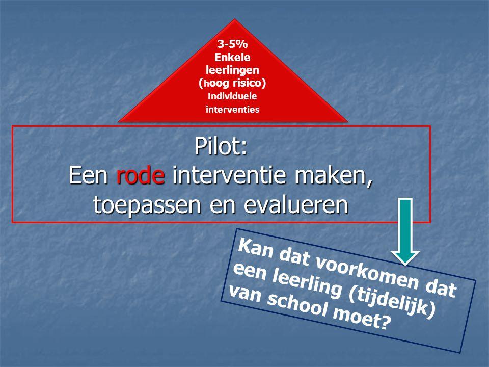 Pilot: Een rode interventie maken, toepassen en evalueren 3-5% Enkele leerlingen ( h oog risico) Individuele interventies Kan dat voorkomen dat een leerling (tijdelijk) van school moet?