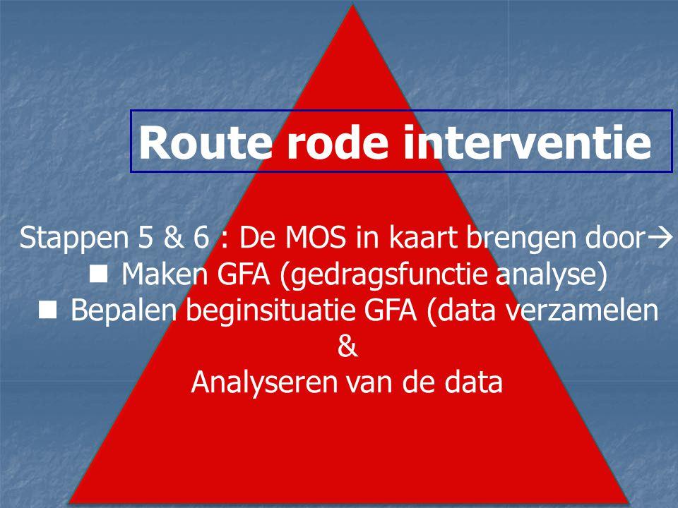 Route rode interventie Stappen 5 & 6 : De MOS in kaart brengen door  Maken GFA (gedragsfunctie analyse) Bepalen beginsituatie GFA (data verzamelen & Analyseren van de data