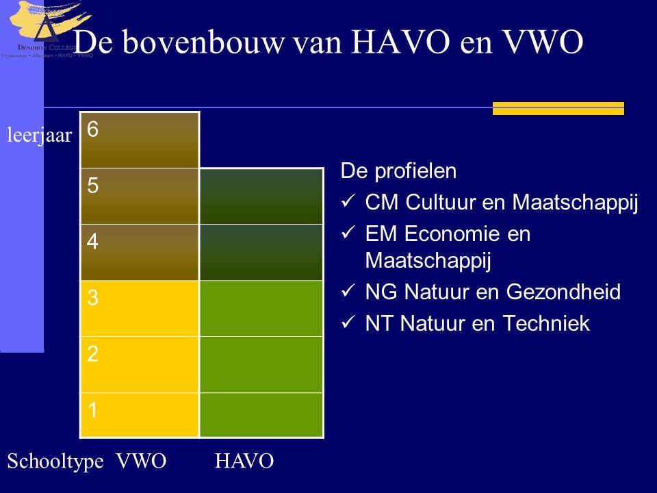 De bovenbouw van HAVO en VWO 6 5 4 3 2 1 De profielen CM Cultuur en Maatschappij EM Economie en Maatschappij NG Natuur en Gezondheid NT Natuur en Techniek Schooltype VWO HAVO leerjaar