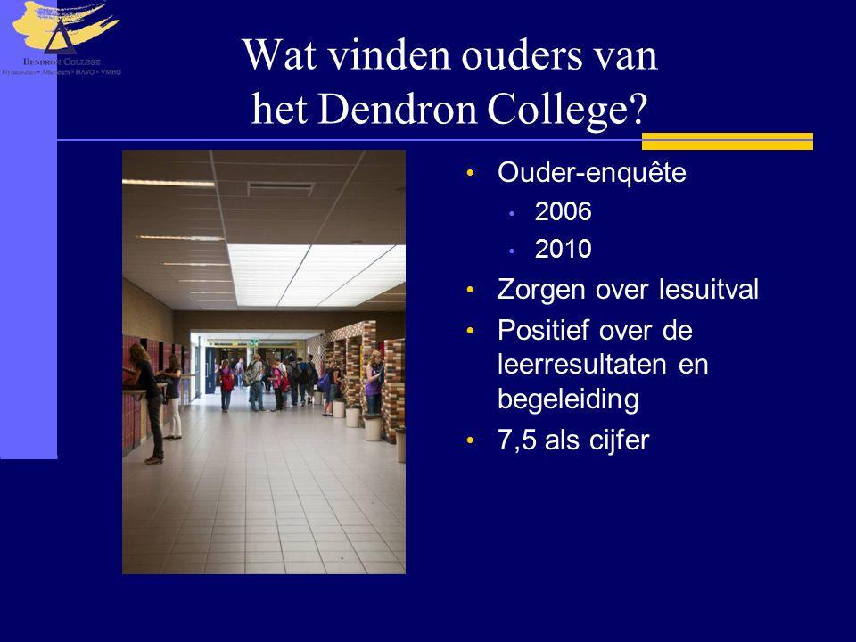 Wat vinden ouders van het Dendron College? Ouder-enquête 2006 2010 Zorgen over lesuitval Positief over de leerresultaten en begeleiding 7,5 als cijfer