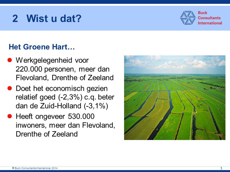  Buck Consultants International, 2014 3 2 Wist u dat? Werkgelegenheid voor 220.000 personen, meer dan Flevoland, Drenthe of Zeeland Doet het economis