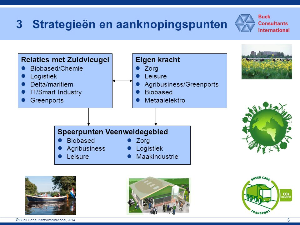 3Strategieën en aanknopingspunten  Buck Consultants International, 2014 6 Relaties met Zuidvleugel Biobased/Chemie Logistiek Delta/maritiem IT/Smart