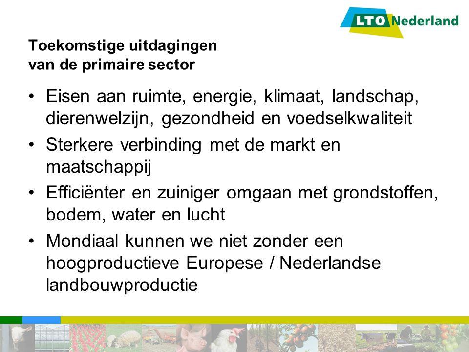 Toekomstige uitdagingen van de primaire sector Eisen aan ruimte, energie, klimaat, landschap, dierenwelzijn, gezondheid en voedselkwaliteit Sterkere verbinding met de markt en maatschappij Efficiënter en zuiniger omgaan met grondstoffen, bodem, water en lucht Mondiaal kunnen we niet zonder een hoogproductieve Europese / Nederlandse landbouwproductie