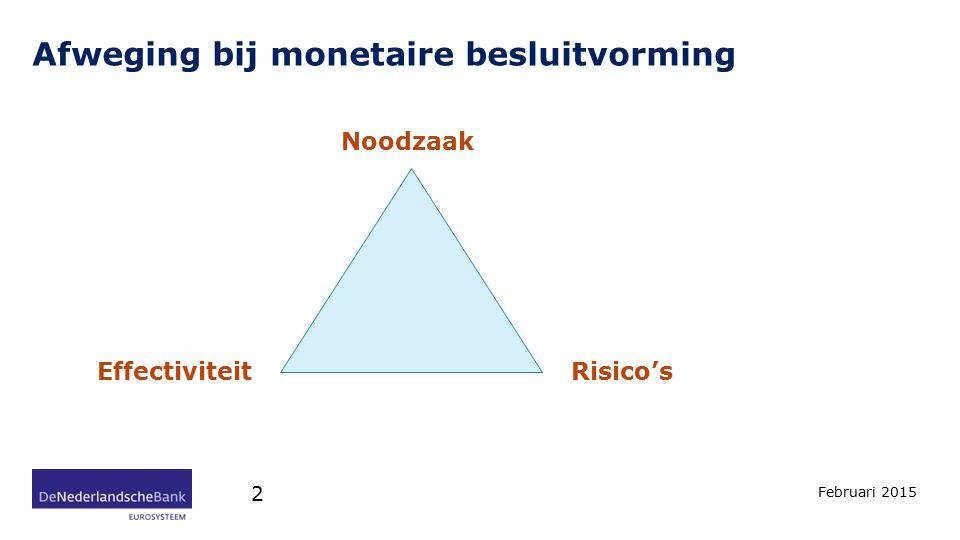 Afweging bij monetaire besluitvorming Februari 2015 2 Noodzaak Risico'sEffectiviteit