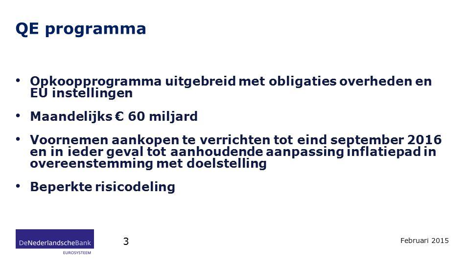 QE programma Februari 2015 3 Opkoopprogramma uitgebreid met obligaties overheden en EU instellingen Maandelijks € 60 miljard Voornemen aankopen te verrichten tot eind september 2016 en in ieder geval tot aanhoudende aanpassing inflatiepad in overeenstemming met doelstelling Beperkte risicodeling
