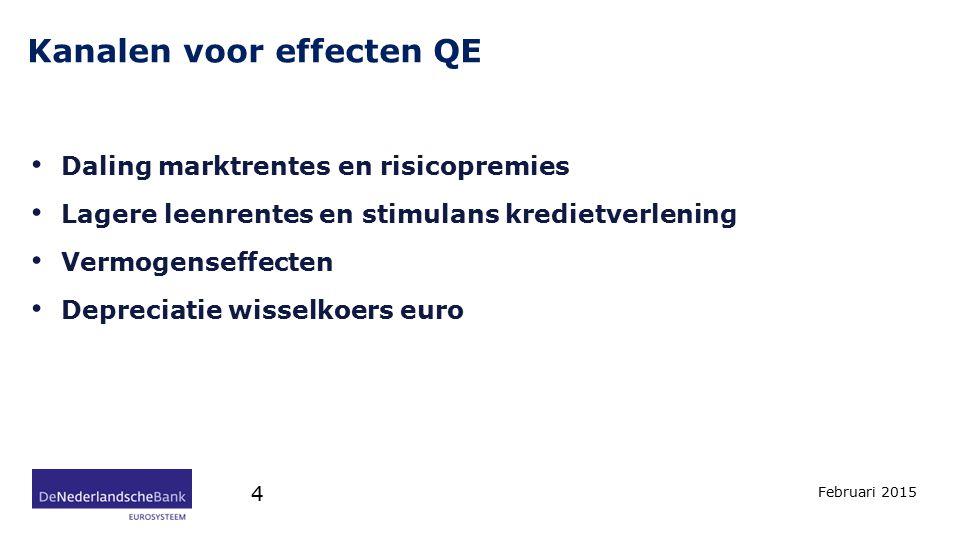Kanalen voor effecten QE Februari 2015 4 Daling marktrentes en risicopremies Lagere leenrentes en stimulans kredietverlening Vermogenseffecten Depreciatie wisselkoers euro