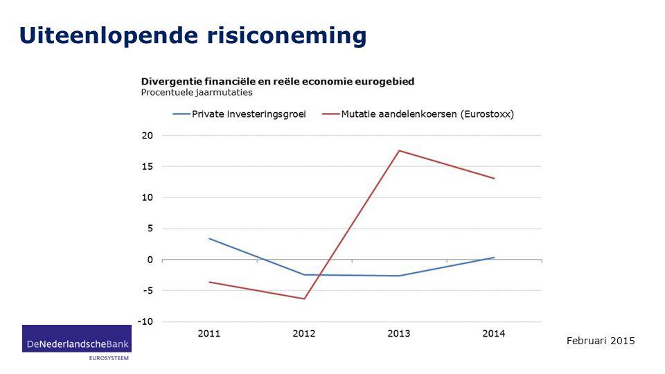 Prikkels voor hervormingen Februari 2015 7 Prikkel voor hervormingen niet verminderen QE met beperkte risicodeling Hervormingen nodig voor effectief monetair beleid