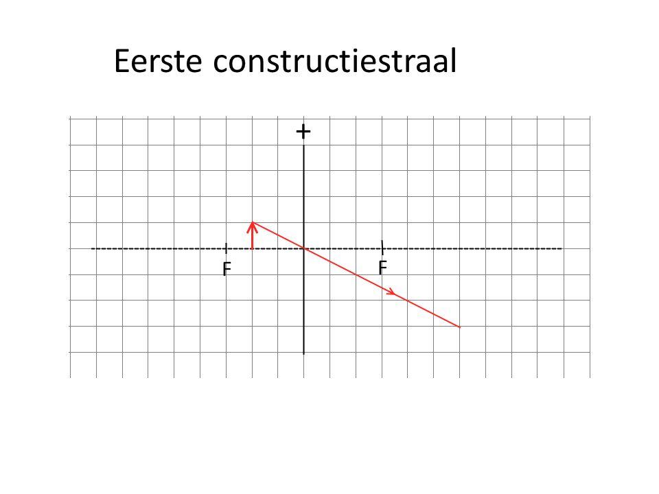 Eerste constructiestraal